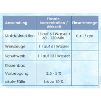 Calgonit Sterizid form 24%ig Formaldehyd Klauenbad Klauenpflege ab 0,98€ / KG